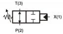 Картриджні клапани послідовності 2URHD6