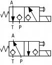 Гідророзподільники невитiкаючi 3IREH2 в іскробезпечному виконанні (АТЕХ)