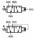 Картриджные клапаны последовательности 3URHD6