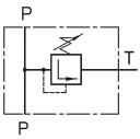 Предохранительные клапаны CPL