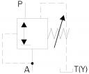 Редукційні клапани DR5DP