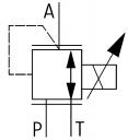 Пропорциональные редукционные клапаны IWZCDE4