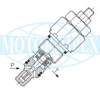 Безутечные картриджные предохранительные клапаны VMP-20