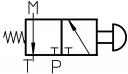 Перемикачі манометрів UOPF1
