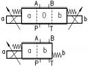 Пропорційні гідророзподільники USAB10