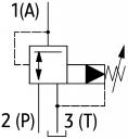 Картриджні редукційні клапани UZCS10