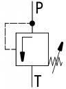 Картриджні запобіжні клапани UZPD30