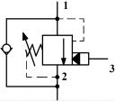 Картриджні гальмівні клапани UZPHD10