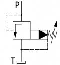Картриджні запобіжні клапани UZPS10