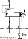 Картриджні запобіжні клапани UZPSX6