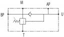 Клапаны разгрузки VEP для сдвоенных насосов