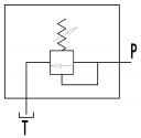 Картриджные предохранительные клапаны VMPC 20