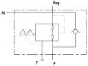 Редукційні клапани VRPRL зi зворотнiм клапаном