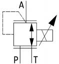 Пропорциональные редукционные клапаны WZCDE4