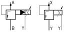 Пропорциональные предохранительные клапаны WZPPE