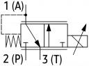 Пропорційні редукційні клапани WZRS6